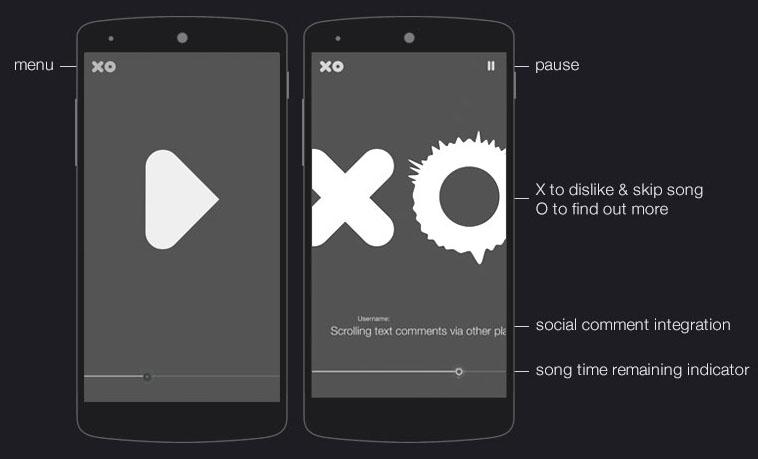 XO-app-2
